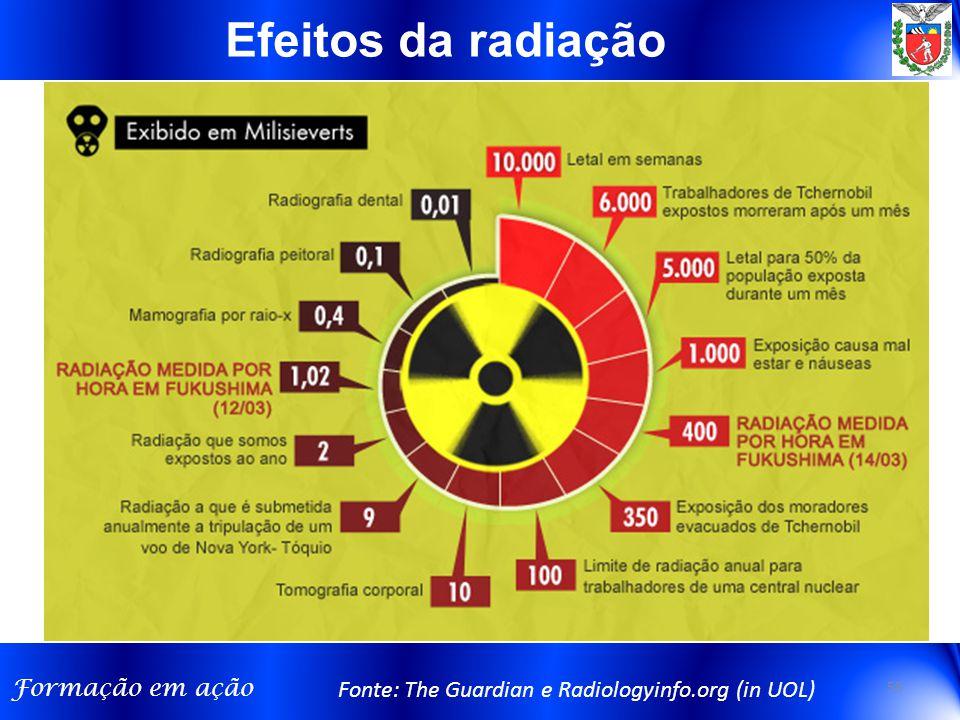 Formação em ação 55 Fonte: The Guardian e Radiologyinfo.org (in UOL) Efeitos da radiação