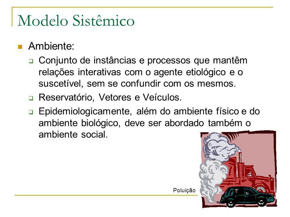 Modelo Sistêmico  Ambiente:  Conjunto de instâncias e processos que mantêm relações interativas com o agente etiológico e o suscetível, sem se confu