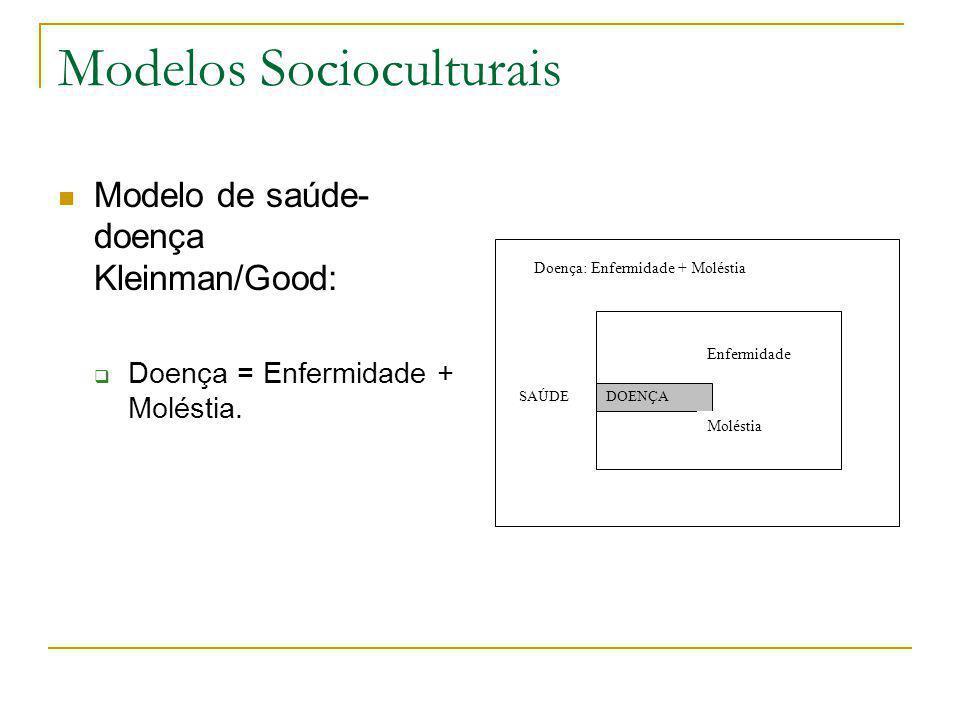 Modelos Socioculturais  Modelo de saúde- doença Kleinman/Good:  Doença = Enfermidade + Moléstia. Doença: Enfermidade + Moléstia DOENÇA Enfermidade M