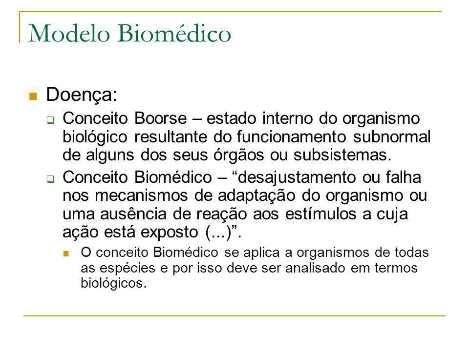  Doença:  Conceito Boorse – estado interno do organismo biológico resultante do funcionamento subnormal de alguns dos seus órgãos ou subsistemas. 