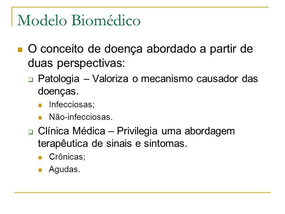Modelo Biomédico  O conceito de doença abordado a partir de duas perspectivas:  Patologia – Valoriza o mecanismo causador das doenças.  Infecciosas