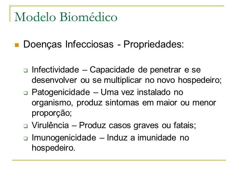 Modelo Biomédico  Doenças Infecciosas - Propriedades:  Infectividade – Capacidade de penetrar e se desenvolver ou se multiplicar no novo hospedeiro;