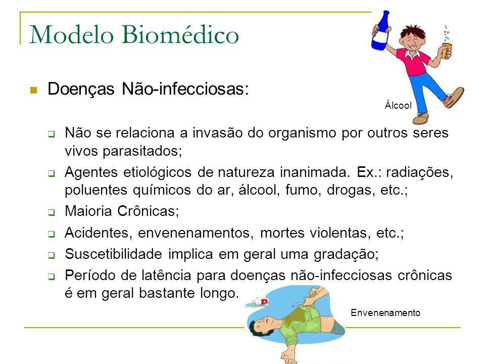 Modelo Biomédico  Doenças Não-infecciosas:  Não se relaciona a invasão do organismo por outros seres vivos parasitados;  Agentes etiológicos de nat