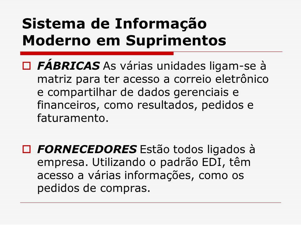 Sistema de Informação Moderno em Suprimentos  FÁBRICAS As várias unidades ligam-se à matriz para ter acesso a correio eletrônico e compartilhar de dados gerenciais e financeiros, como resultados, pedidos e faturamento.