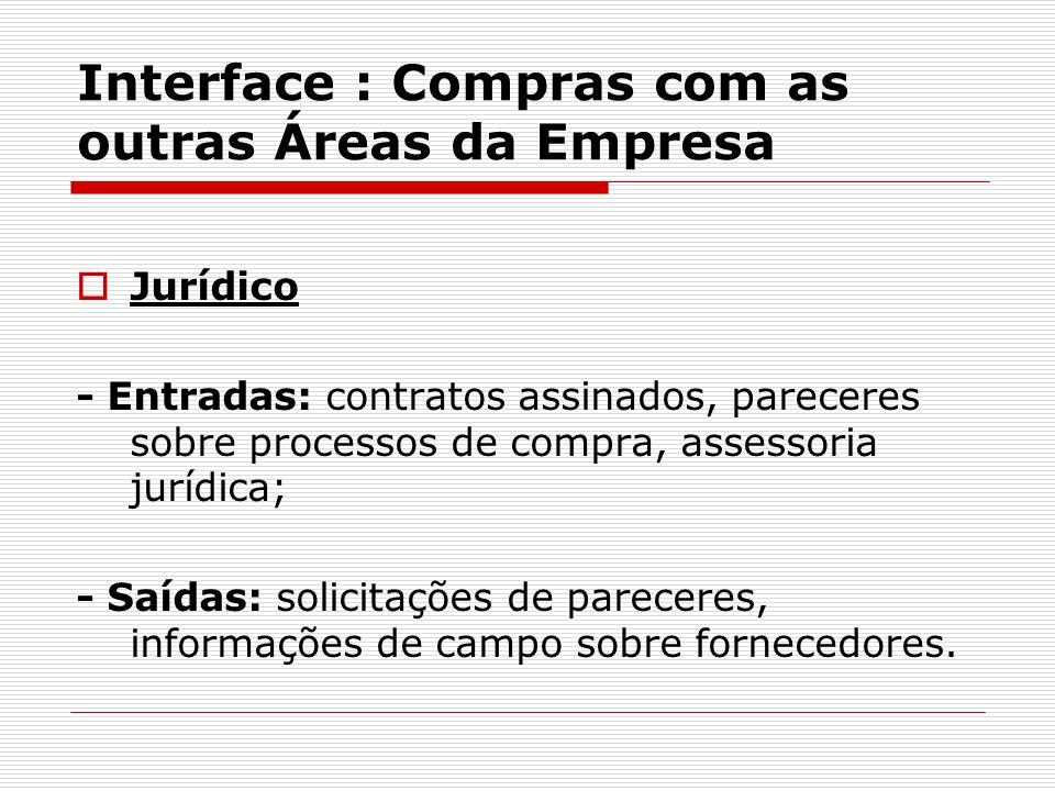 Interface : Compras com as outras Áreas da Empresa  Jurídico - Entradas: contratos assinados, pareceres sobre processos de compra, assessoria jurídic