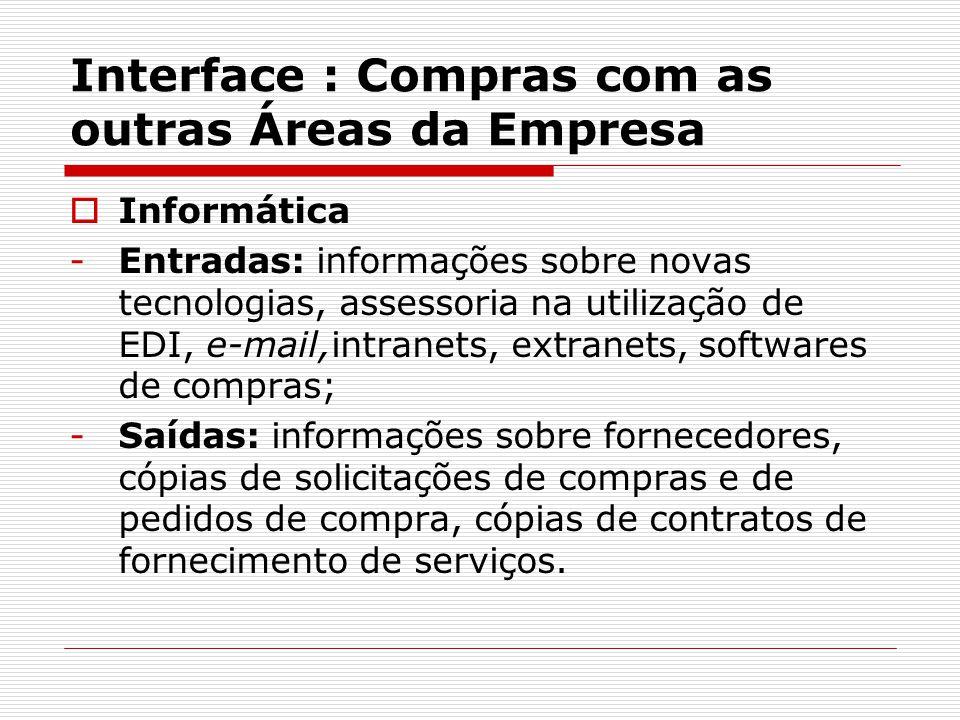 Interface : Compras com as outras Áreas da Empresa  Informática -Entradas: informações sobre novas tecnologias, assessoria na utilização de EDI, e-ma