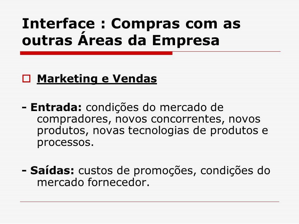 Interface : Compras com as outras Áreas da Empresa  Marketing e Vendas - Entrada: condições do mercado de compradores, novos concorrentes, novos produtos, novas tecnologias de produtos e processos.
