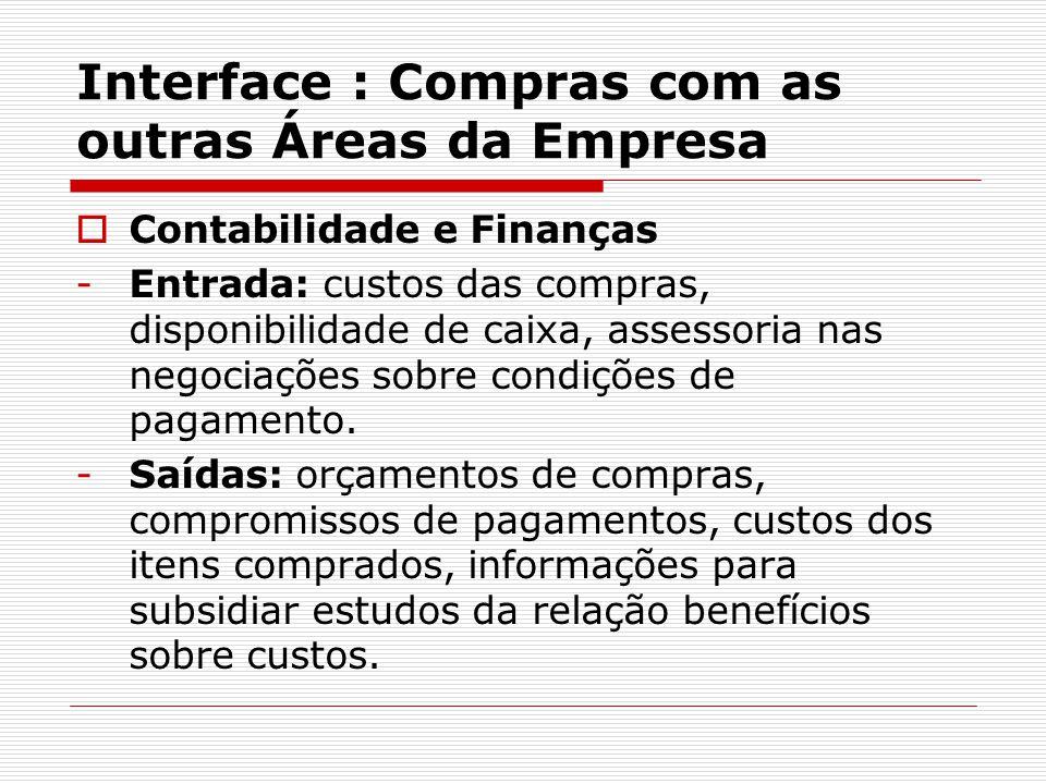 Interface : Compras com as outras Áreas da Empresa  Contabilidade e Finanças -Entrada: custos das compras, disponibilidade de caixa, assessoria nas negociações sobre condições de pagamento.