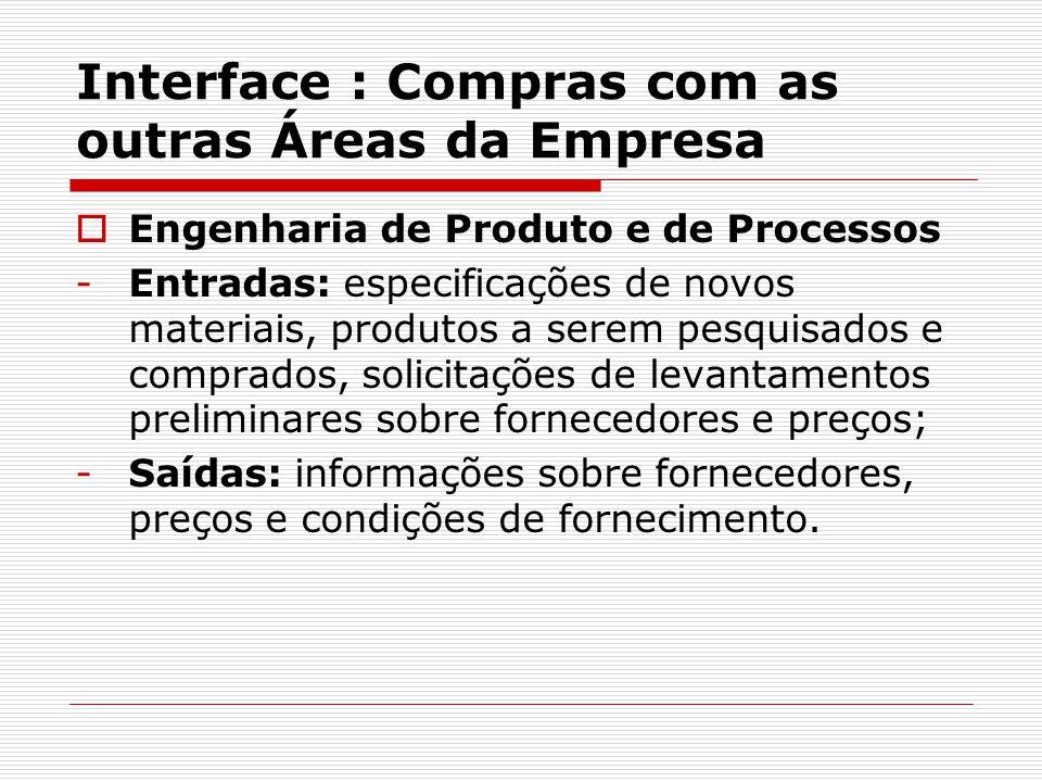 Interface : Compras com as outras Áreas da Empresa  Engenharia de Produto e de Processos -Entradas: especificações de novos materiais, produtos a ser