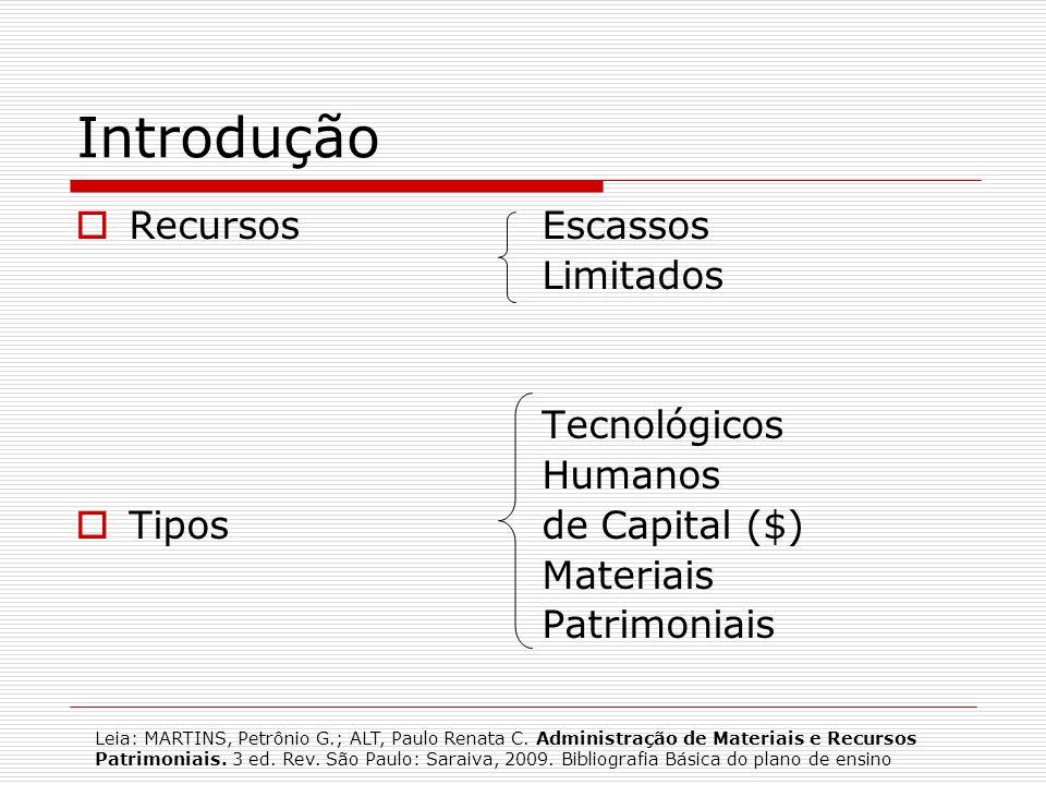 Introdução  Recursos  Tipos Escassos Limitados Tecnológicos Humanos de Capital ($) Materiais Patrimoniais Leia: MARTINS, Petrônio G.; ALT, Paulo Renata C.