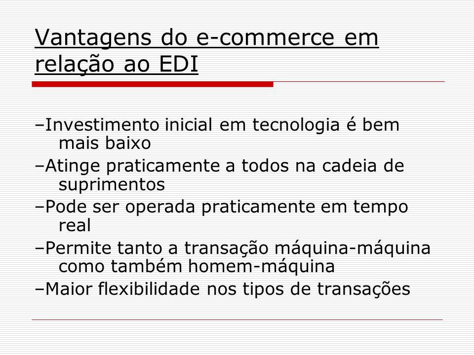 Vantagens do e-commerce em relação ao EDI –Investimento inicial em tecnologia é bem mais baixo –Atinge praticamente a todos na cadeia de suprimentos –
