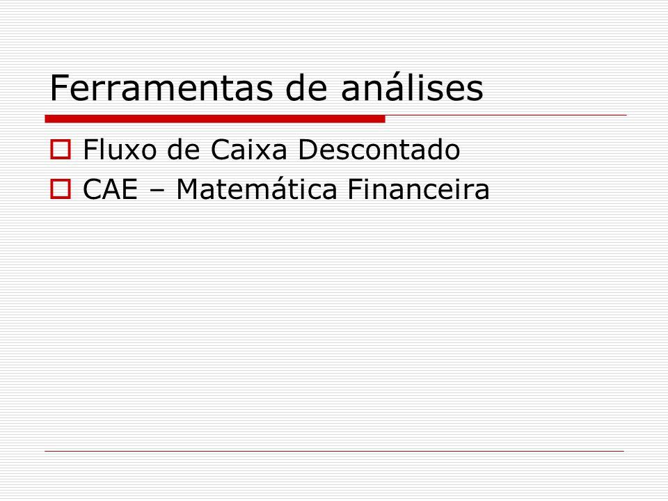 Ferramentas de análises  Fluxo de Caixa Descontado  CAE – Matemática Financeira