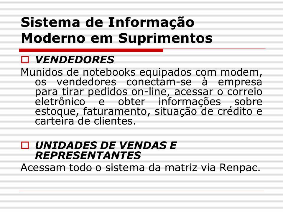 Sistema de Informação Moderno em Suprimentos  VENDEDORES Munidos de notebooks equipados com modem, os vendedores conectam-se à empresa para tirar ped