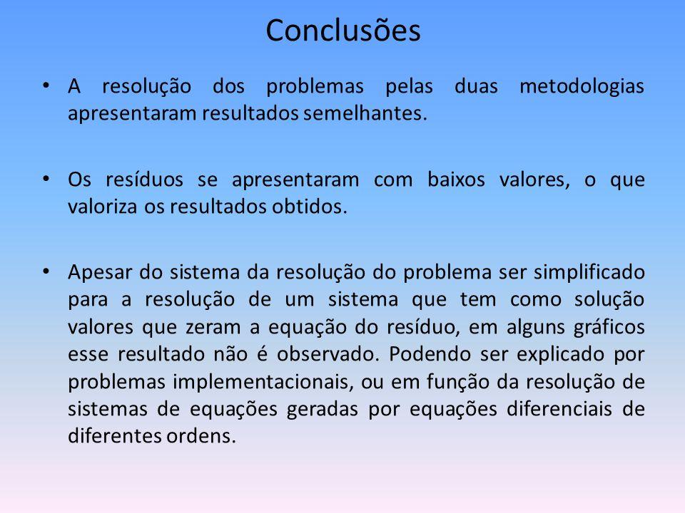 • A resolução dos problemas pelas duas metodologias apresentaram resultados semelhantes. • Os resíduos se apresentaram com baixos valores, o que valor