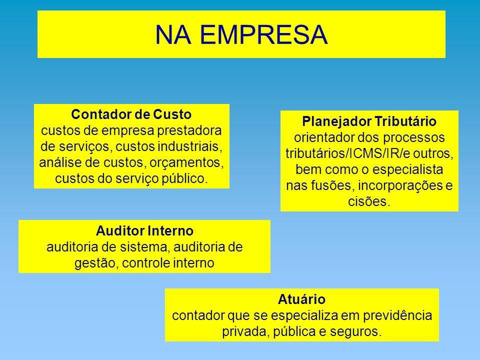 13 NA EMPRESA Contador de Custo custos de empresa prestadora de serviços, custos industriais, análise de custos, orçamentos, custos do serviço público