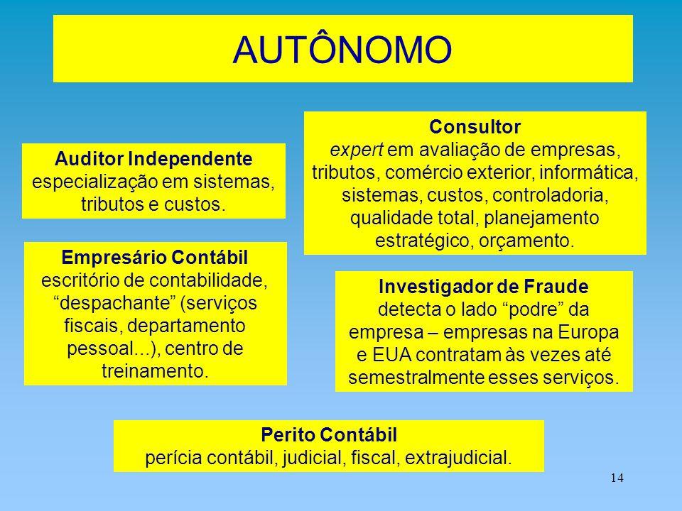 14 AUTÔNOMO Auditor Independente especialização em sistemas, tributos e custos. Consultor expert em avaliação de empresas, tributos, comércio exterior