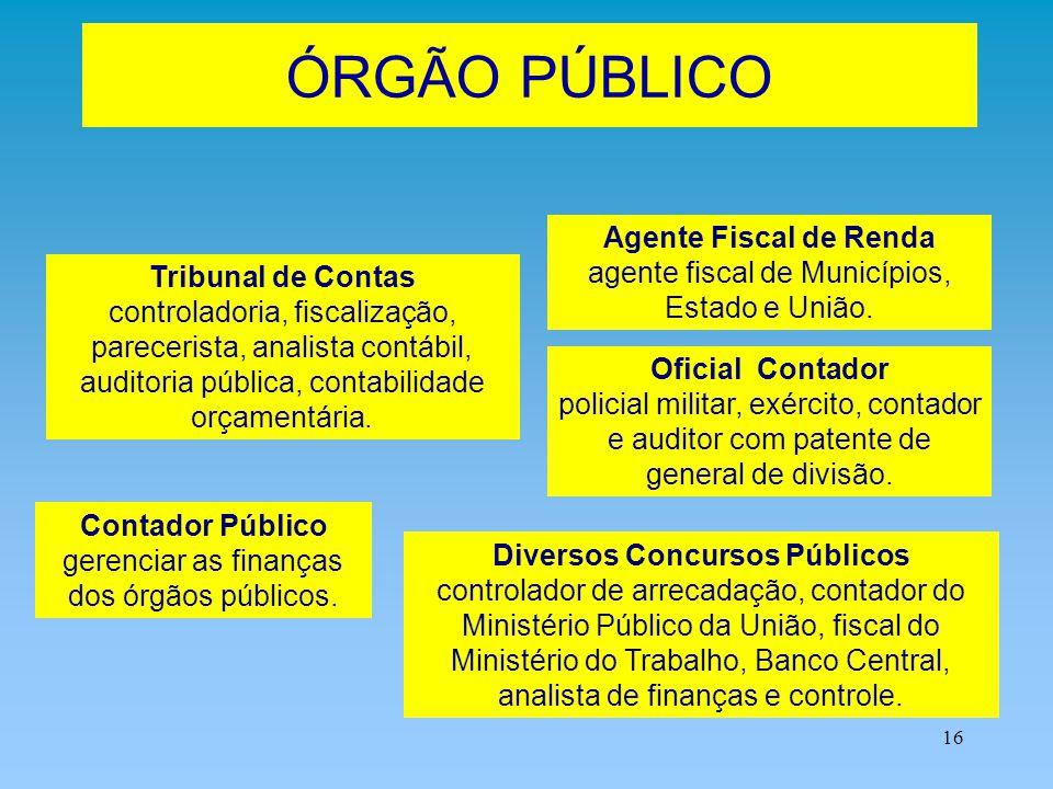 16 ÓRGÃO PÚBLICO Contador Público gerenciar as finanças dos órgãos públicos. Agente Fiscal de Renda agente fiscal de Municípios, Estado e União. Diver