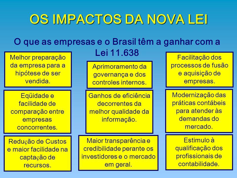 32 OS IMPACTOS DA NOVA LEI O que as empresas e o Brasil têm a ganhar com a Lei 11.638 Maior transparência e credibilidade perante os investidores e o