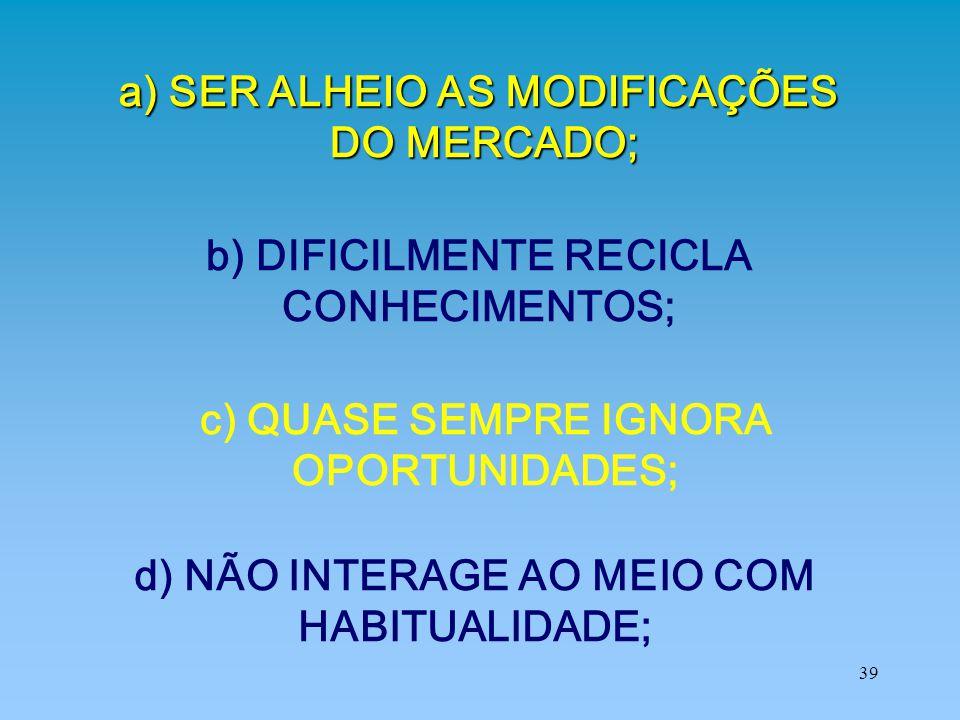 39 a) SER ALHEIO AS MODIFICAÇÕES DO MERCADO; DO MERCADO; b) DIFICILMENTE RECICLA CONHECIMENTOS; c) QUASE SEMPRE IGNORA OPORTUNIDADES; d) NÃO INTERAGE
