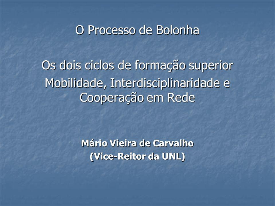 O Processo de Bolonha Os dois ciclos de formação superior Mobilidade, Interdisciplinaridade e Cooperação em Rede Mário Vieira de Carvalho (Vice-Reitor da UNL)