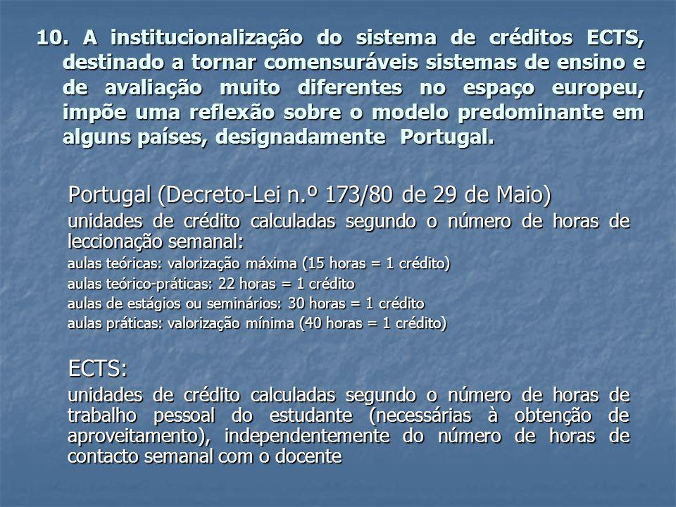 10. A institucionalização do sistema de créditos ECTS, destinado a tornar comensuráveis sistemas de ensino e de avaliação muito diferentes no espaço e