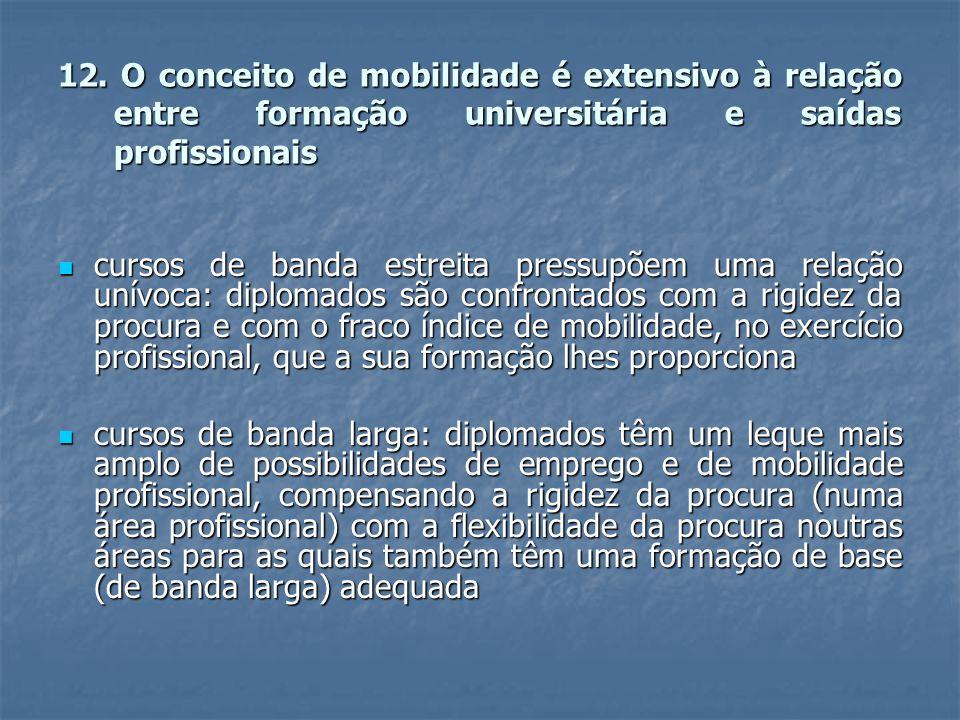 12. O conceito de mobilidade é extensivo à relação entre formação universitária e saídas profissionais  cursos de banda estreita pressupõem uma relaç