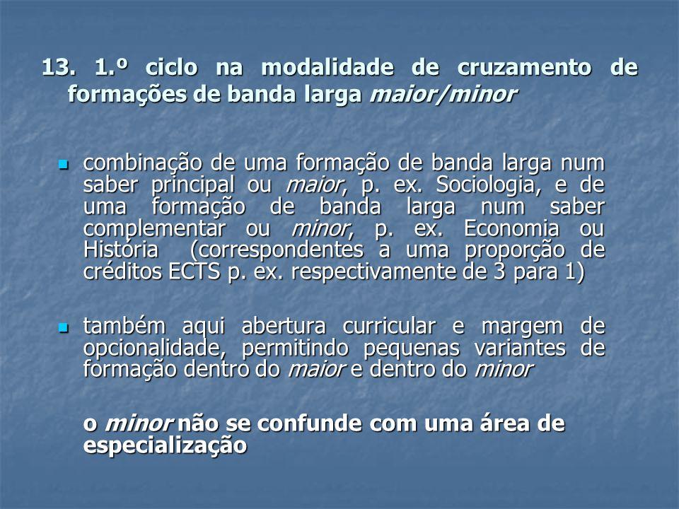 13. 1.º ciclo na modalidade de cruzamento de formações de banda larga maior/minor  combinação de uma formação de banda larga num saber principal ou m