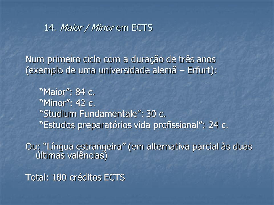 """14. Maior / Minor em ECTS Num primeiro ciclo com a duração de três anos (exemplo de uma universidade alemã – Erfurt): """"Maior"""": 84 c. """"Maior"""": 84 c. """"M"""