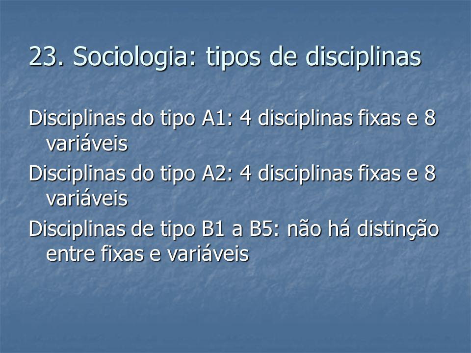 23. Sociologia: tipos de disciplinas Disciplinas do tipo A1: 4 disciplinas fixas e 8 variáveis Disciplinas do tipo A2: 4 disciplinas fixas e 8 variáve