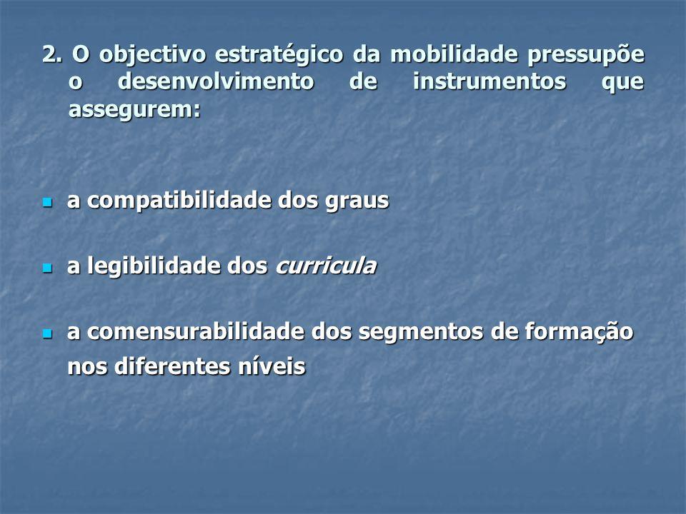 2. O objectivo estratégico da mobilidade pressupõe o desenvolvimento de instrumentos que assegurem:  a compatibilidade dos graus  a legibilidade dos