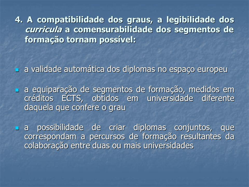 4. A compatibilidade dos graus, a legibilidade dos curricula a comensurabilidade dos segmentos de formação tornam possível:  a validade automática do