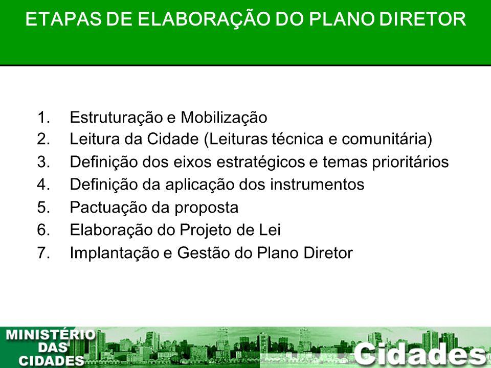 13 1.Estruturação e Mobilização 2.Leitura da Cidade (Leituras técnica e comunitária) 3.Definição dos eixos estratégicos e temas prioritários 4.Definiç