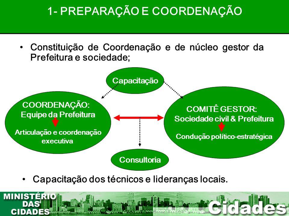 14 •Constituição de Coordenação e de núcleo gestor da Prefeitura e sociedade; 1- PREPARAÇÃO E COORDENAÇÃO •Capacitação dos técnicos e lideranças locai