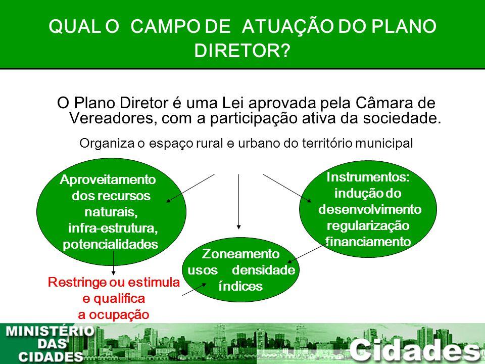 2 O Plano Diretor é uma Lei aprovada pela Câmara de Vereadores, com a participação ativa da sociedade. Organiza o espaço rural e urbano do território