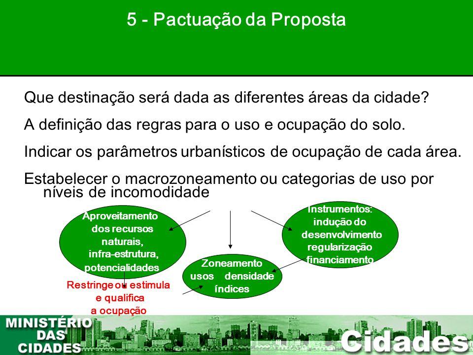 39 Que destinação será dada as diferentes áreas da cidade? A definição das regras para o uso e ocupação do solo. Indicar os parâmetros urbanísticos de