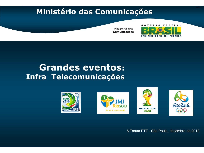 Code-P1 CODE-1 Grandes eventos : Infra Telecomunicações 6.Fórum PTT - São Paulo, dezembro de 2012 Ministério das Comunicações