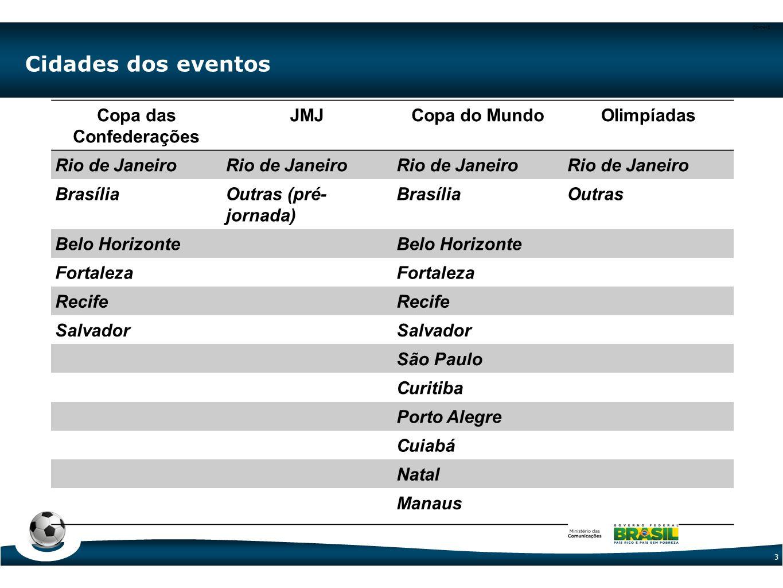 CODE-3 3 Cidades dos eventos Copa das Confederações JMJCopa do MundoOlimpíadas Rio de Janeiro BrasíliaOutras (pré- jornada) BrasíliaOutras Belo Horizo