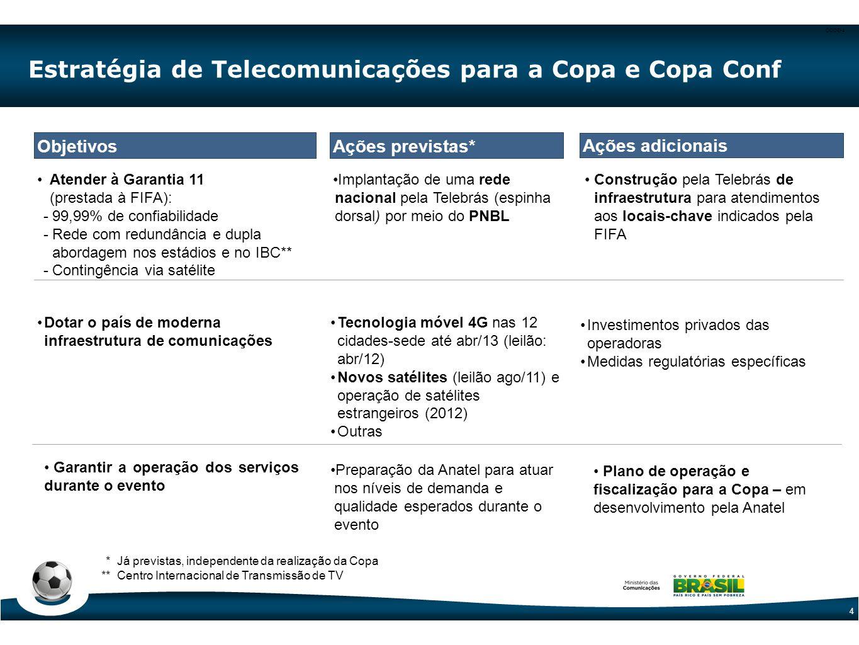 CODE-4 4 Estratégia de Telecomunicações para a Copa e Copa Conf ObjetivosAções previstas* •Atender à Garantia 11 (prestada à FIFA): -99,99% de confiab