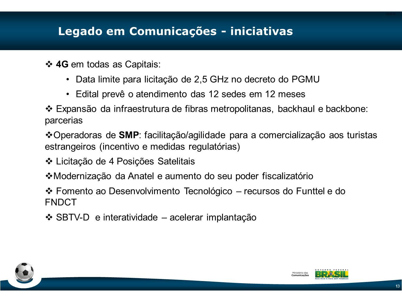 CODE-13 13  4G em todas as Capitais: • Data limite para licitação de 2,5 GHz no decreto do PGMU • Edital prevê o atendimento das 12 sedes em 12 meses