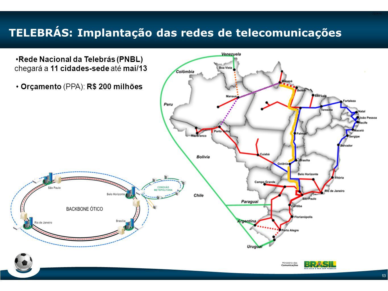 CODE-13 13 •Rede Nacional da Telebrás (PNBL) chegará a 11 cidades-sede até mai/13 • Orçamento (PPA): R$ 200 milhões TELEBRÁS: Implantação das redes de