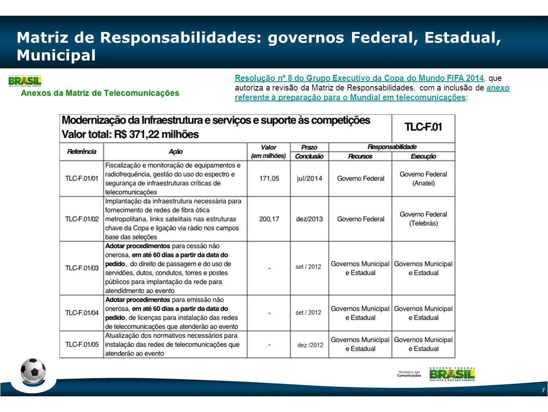Code-P7 7 Matriz de Responsabilidades: governos Federal, Estadual, Municipal Resolução nº 8 do Grupo Executivo da Copa do Mundo FIFA 2014Resolução nº