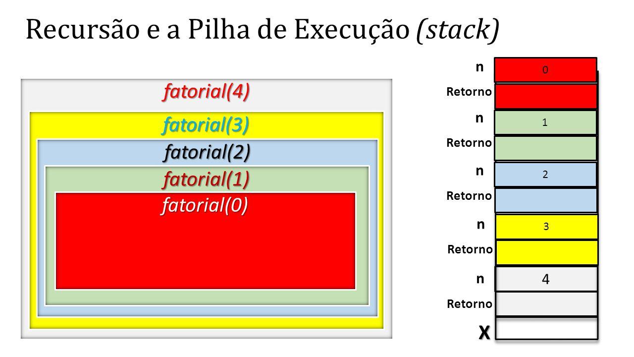 4 Recursão e a Pilha de Execução (stack) fatorial(4) X Retorno n fatorial(3) 3 n fatorial(2) 2 n fatorial(1) 1 n fatorial(0) 0 n