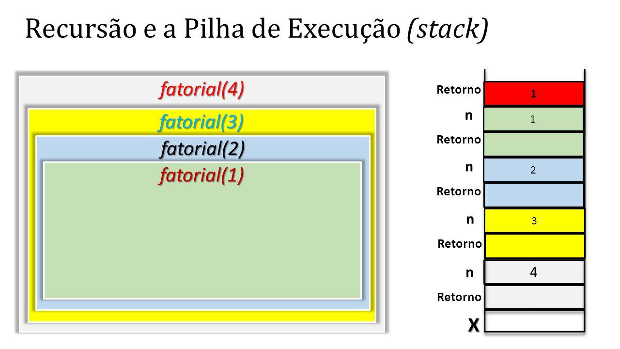 4 Recursão e a Pilha de Execução (stack) fatorial(4) X Retorno n fatorial(3) 3 n fatorial(2) 2 n fatorial(1) 1 n 1