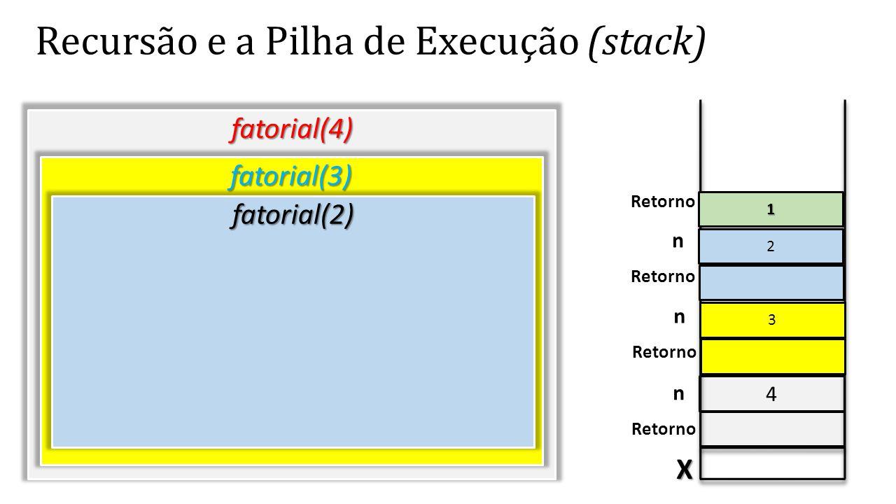 4 Recursão e a Pilha de Execução (stack) fatorial(4) X Retorno n fatorial(3) 3 n fatorial(2) 2 n 1