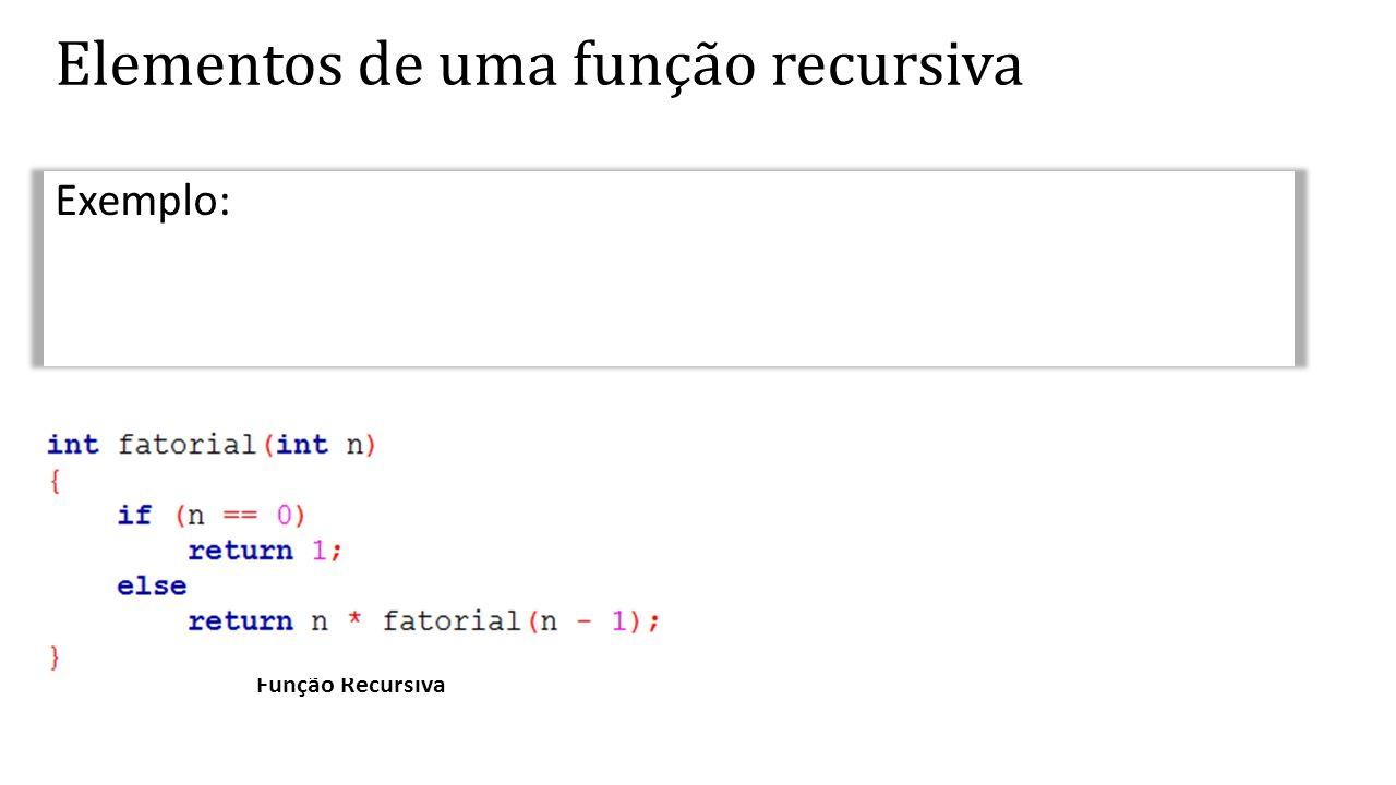 Elementos de uma função recursiva Exemplo: Função Recursiva