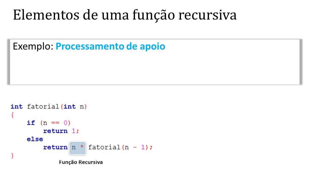 Função Recursiva Elementos de uma função recursiva Exemplo: Processamento de apoio