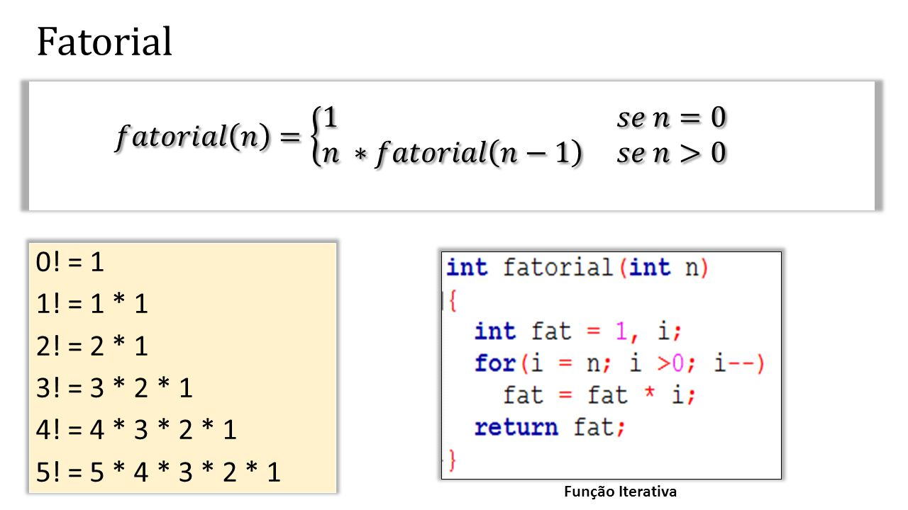 Fatorial 0! = 1 1! = 1 * 1 2! = 2 * 1 3! = 3 * 2 * 1 4! = 4 * 3 * 2 * 1 5! = 5 * 4 * 3 * 2 * 1 Função Iterativa
