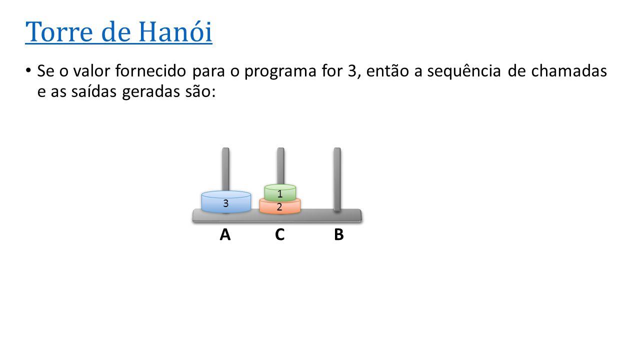 ACB Torre de Hanói • Se o valor fornecido para o programa for 3, então a sequência de chamadas e as saídas geradas são: 3 2 1