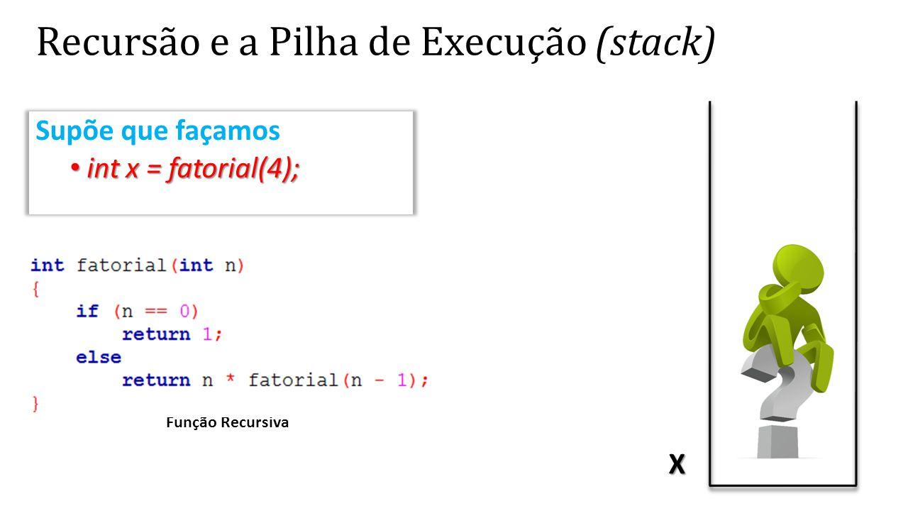Recursão e a Pilha de Execução (stack) X int x = fatorial(4); 24