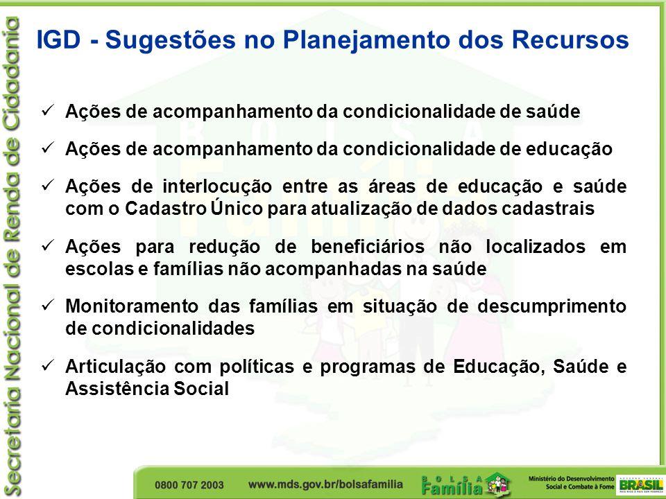  Ações de acompanhamento da condicionalidade de saúde  Ações de acompanhamento da condicionalidade de educação  Ações de interlocução entre as área
